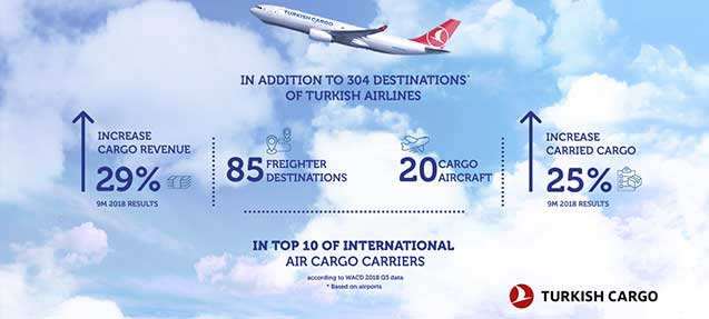 turkish airlines duty free on board